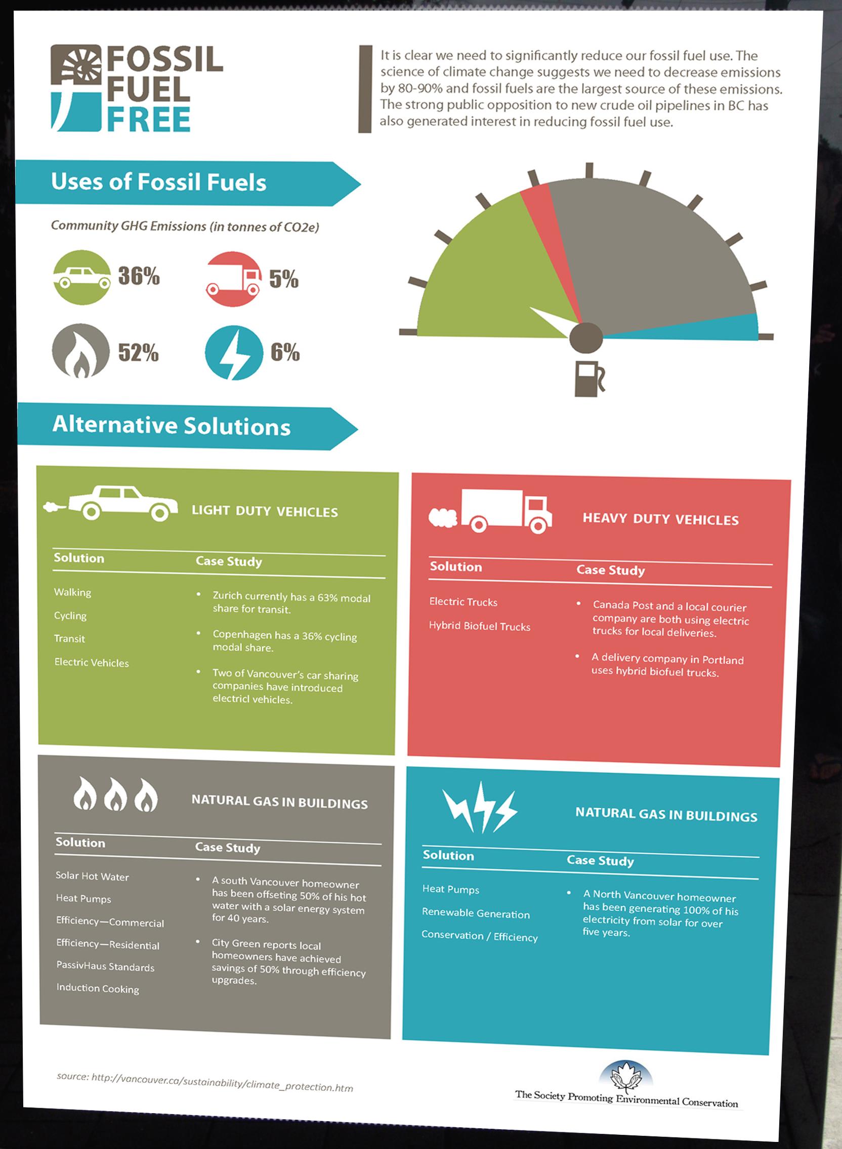 infographic_s